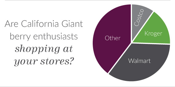 Are California Giant berry enthusiasts shopping at your stores?