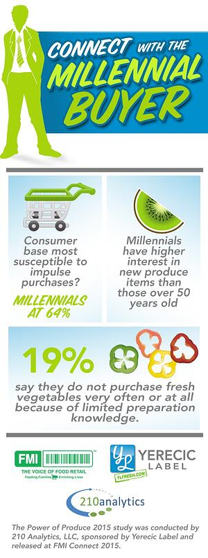 millennial_buyer_infographic